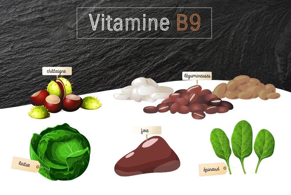 Aliments sources de vitamine B9