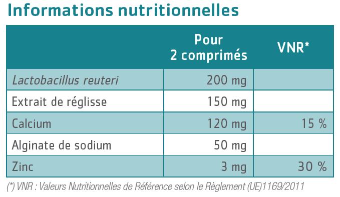 tableau nutritionnel Acidinov