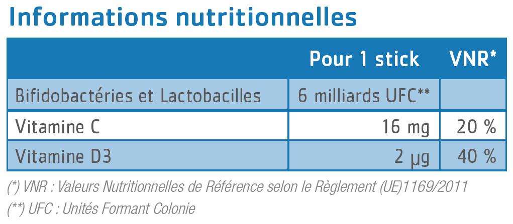 tableau nutritionnel Bucalinov