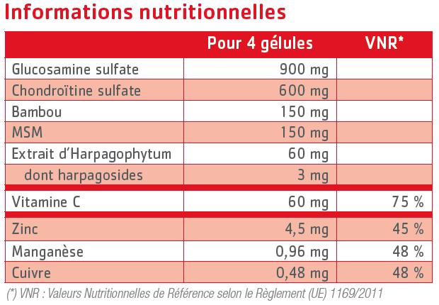 tableau nutritionnel Cartilinov 60
