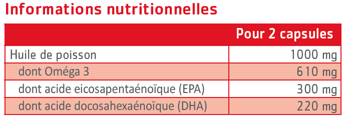 tableau nutritionnel omega 3 Epax