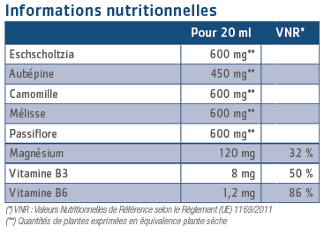 tableau nutritionnel ty calmi