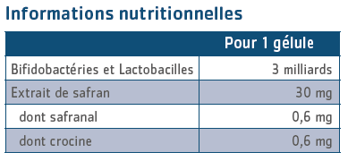 tableau nutritionnel Florinae