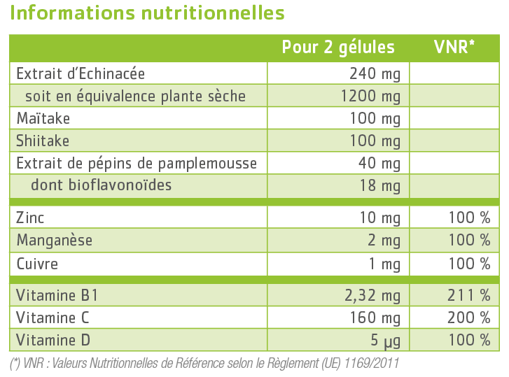 tableau nutritionnel Imunov