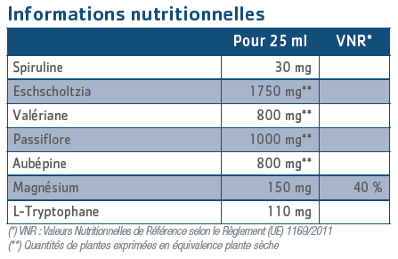 Tableau Nutritionnel Calminov 250 ml