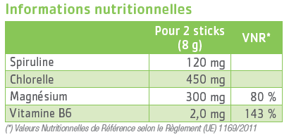 Tableau Nutritionnel OLIGO Mg +