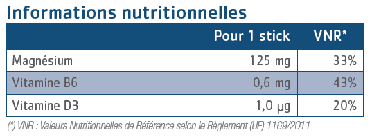 Tableau Nutritionnel Ty Mag