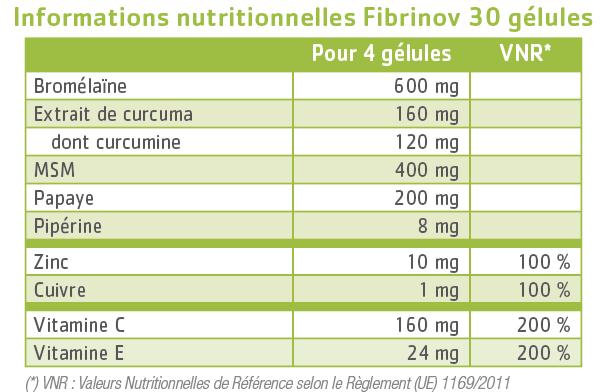 tableau nutritionnel Fibrinov 30