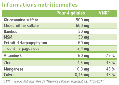 tableau nutritionnel Cartilinov