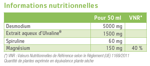 tableau nutritionnel Desmonov