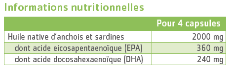 tableau nutritionnel omega3