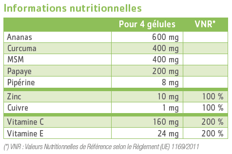 tableau nutritionnel Fibrinov