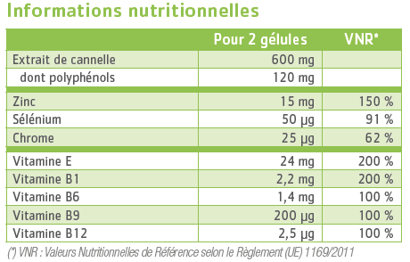 tableau nutritionnel Glycéminov