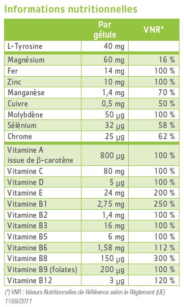 tableau nutritionnel Lifinov