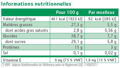 tableau nutritionnel Moelleux aux amandes BIO