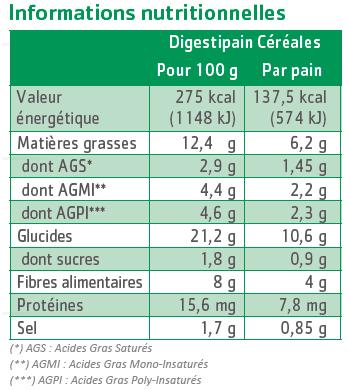 tableau nutritionnel Digestipain céréales
